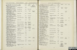 Leicester Chamber of Commerce Yearbook 1921 - List of members